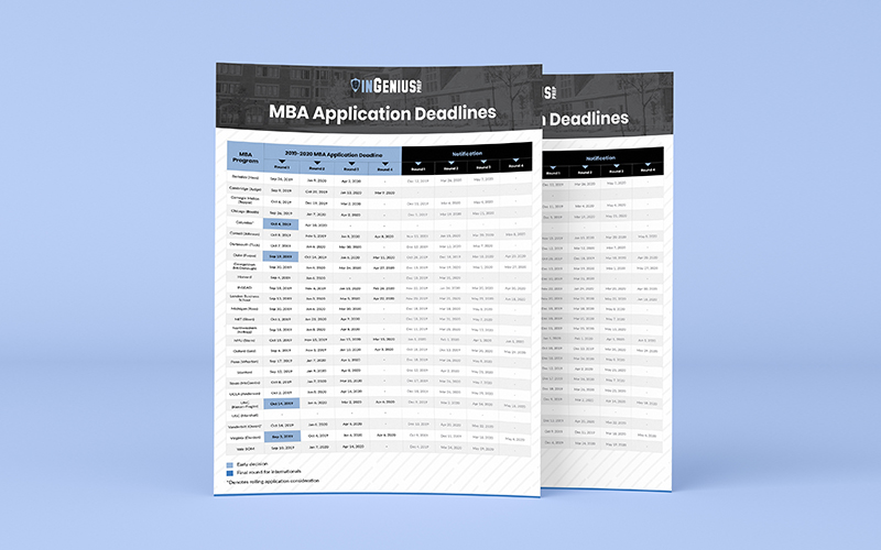 https://ingeniusprep.com/app/uploads/2019/09/MBA-Application-Deadlines.jpg